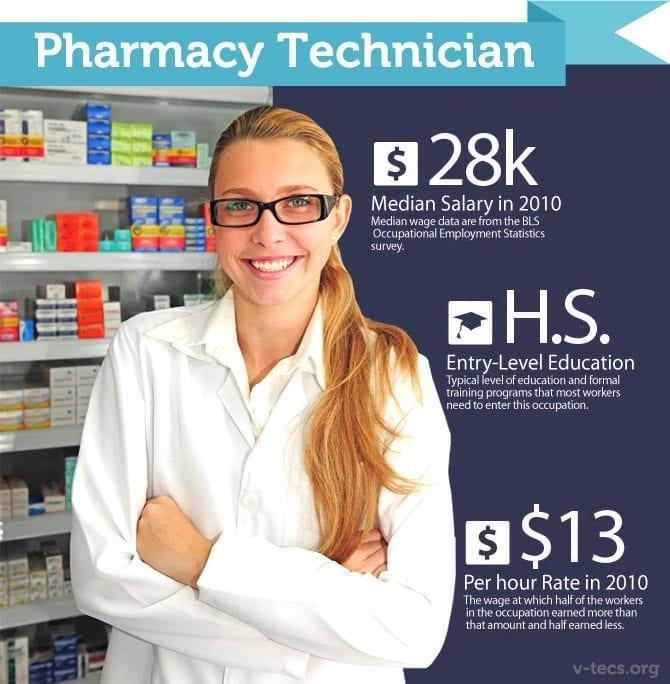 xanax pills online